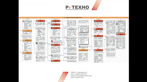 OSINT Profile – 2015 (in russian) Рахмонова Эмомали Шариповича